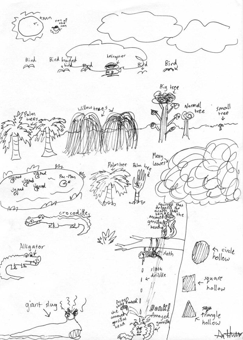 bonus material - wacky ecosystem